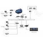 Network Video Recorder (4)